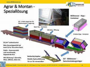 Kipp - Container & Zwischenladungsträger für Bahn Waggon
